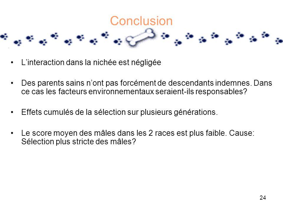 24 Conclusion Linteraction dans la nichée est négligée Des parents sains nont pas forcément de descendants indemnes. Dans ce cas les facteurs environn