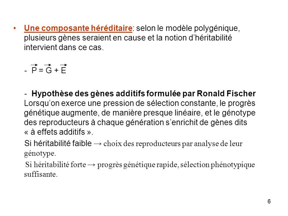 6 Une composante héréditaire: selon le modèle polygénique, plusieurs gènes seraient en cause et la notion dhéritabilité intervient dans ce cas. - P =