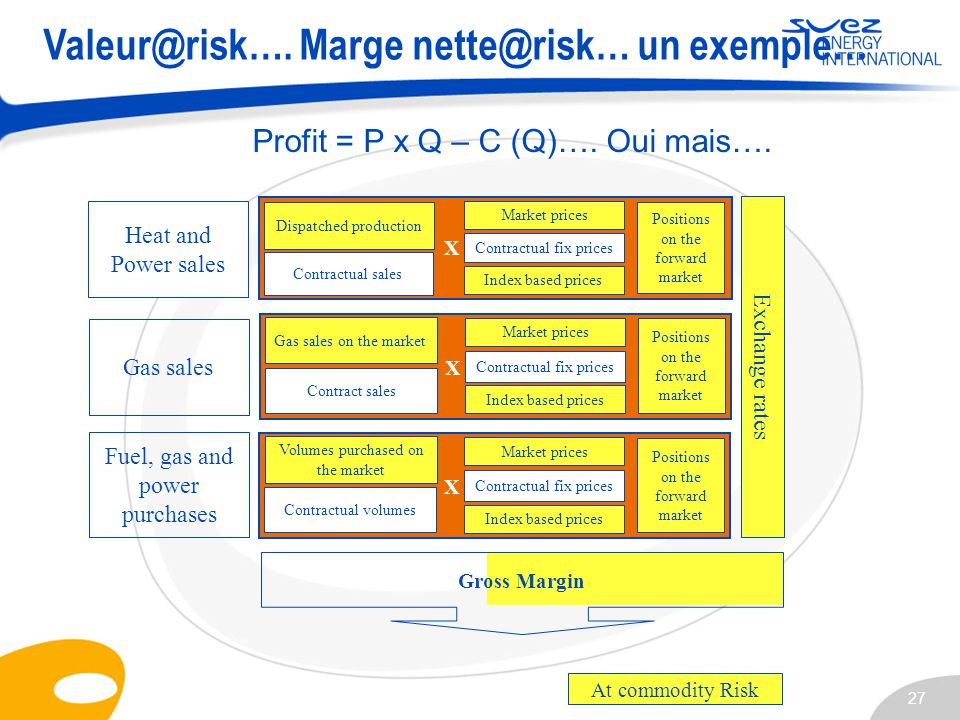 27 Valeur@risk….