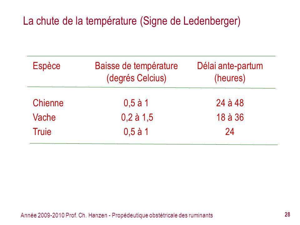 Année 2009-2010 Prof. Ch. Hanzen - Propédeutique obstétricale des ruminants 28 La chute de la température (Signe de Ledenberger) EspèceBaisse de tempé