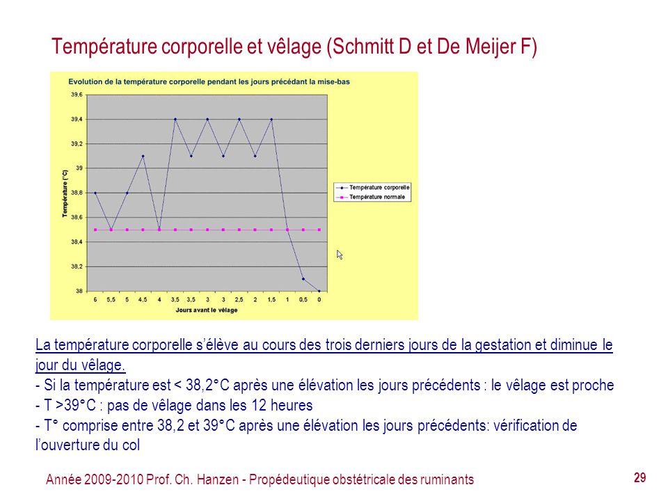 Année 2009-2010 Prof. Ch. Hanzen - Propédeutique obstétricale des ruminants 29 Température corporelle et vêlage (Schmitt D et De Meijer F) La températ