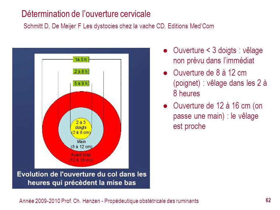 Année 2009-2010 Prof. Ch. Hanzen - Propédeutique obstétricale des ruminants 62 Détermination de louverture cervicale Schmitt D, De Meijer F Les dystoc