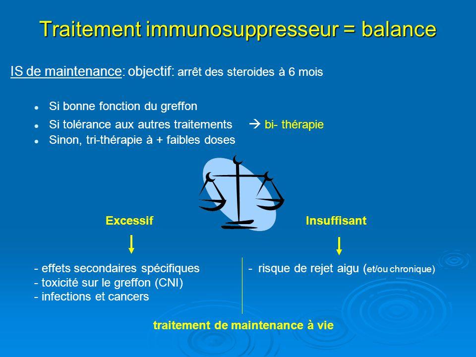 Le greffé rénal aux urgences: Symptomes 1.Douleur du site de greffe obstruction urinaire (sténose urétérale, lymphocoele) infection, éventration (lithiase : rare) 2.Fièvre, Infections (évolution très rapide chez le greffé) Prélèvements: bactériologiques hautement souhaitables EMU + tigette Hospitalisation si gravité ou doute 3.IRA non-spécifique de TX: - pré-rénal, ex: désH 2 O - rénal, ex: nécrose tubulaire, toxique, inf ection - post-rénal, (obstructif) spécifique de Tx