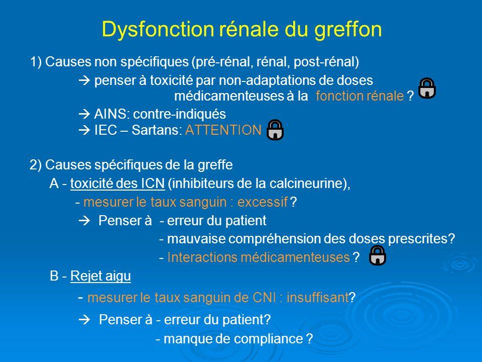 Diagnostic du rejet aigu Signes biologiques = précoces urée, créatinine ( 20%) tigette urinaire: présence de protéines et de sang Signes cliniques = tardifs Oligurie inflammation (gonflement)