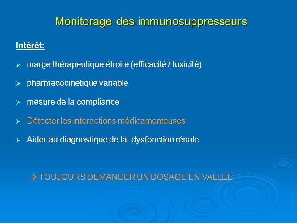 Immunosuppresseurs: Taux cibles Bonne corrélation taux en vallée / exposition de 24h Prograft®: Tacrolimus (FK506)7-10 ng/ml Rapamune®: Sirolimus (SRL) Certican®:Everolimus (EVRL)6-10 ng/ml Faible corrélation taux en vallée exposition de 24h Neoral®Cyclosporine A (CsA)C0 150 ng/ml C2 800 Cellcept®Mycophenolate Mofetil Myfortic® Acide mycophenolique (MPA) AUC 30-60 mg.h/l