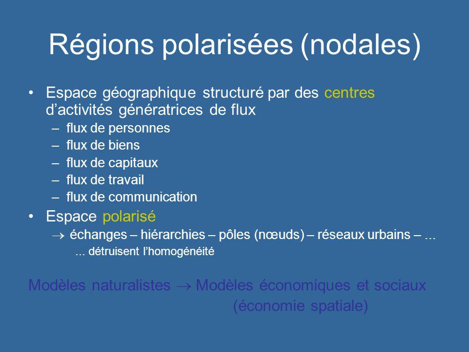 Régions polarisées (nodales) Espace géographique structuré par des centres dactivités génératrices de flux –flux de personnes –flux de biens –flux de