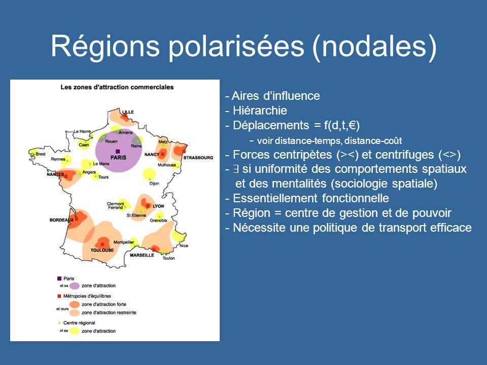 Régions polarisées (nodales) - Aires dinfluence - Hiérarchie - Déplacements = f(d,t,) - voir distance-temps, distance-coût - Forces centripètes (> ) -