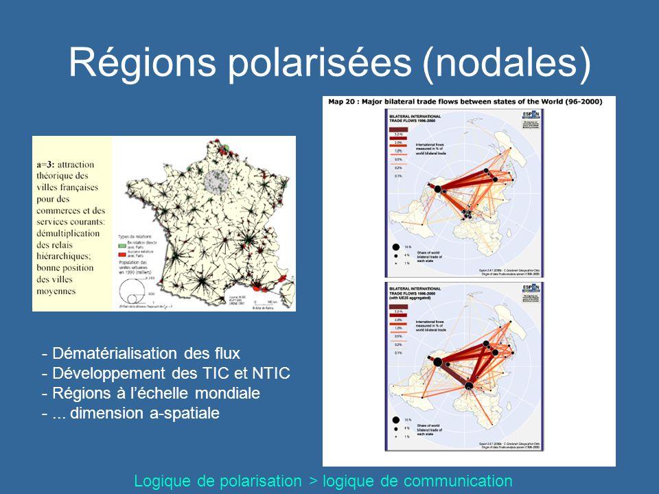 Régions polarisées (nodales) - Dématérialisation des flux - Développement des TIC et NTIC - Régions à léchelle mondiale -... dimension a-spatiale Logi