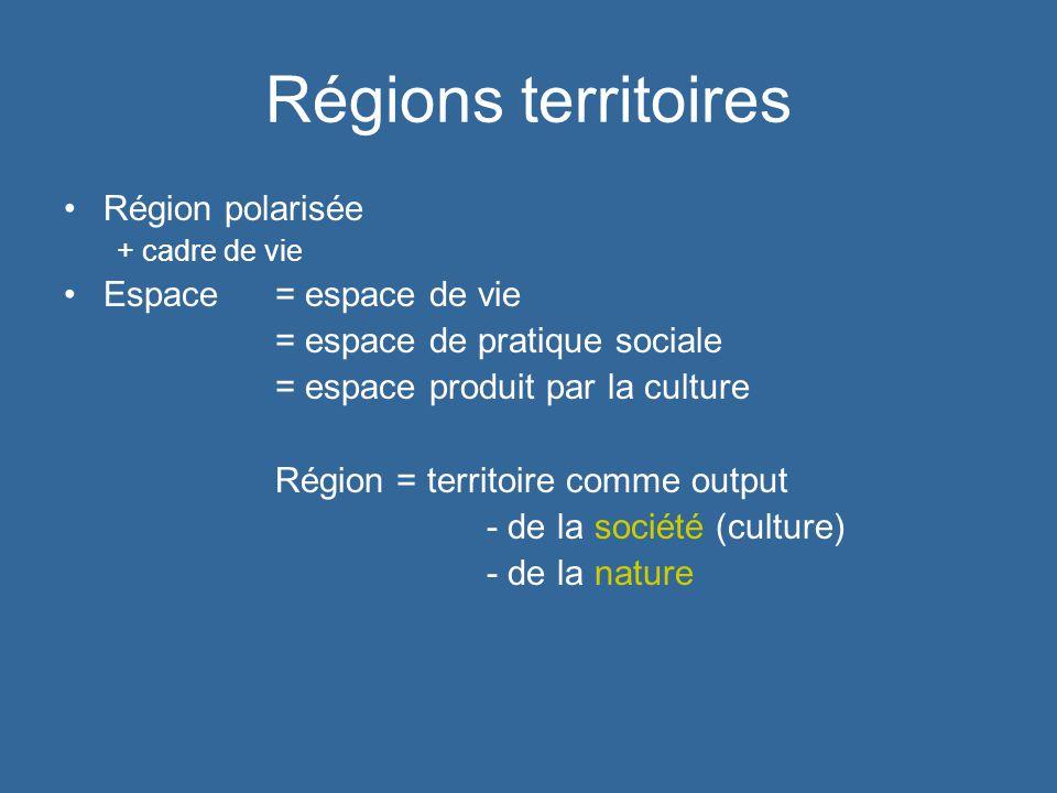 Régions territoires Région polarisée + cadre de vie Espace = espace de vie = espace de pratique sociale = espace produit par la culture Région = terri