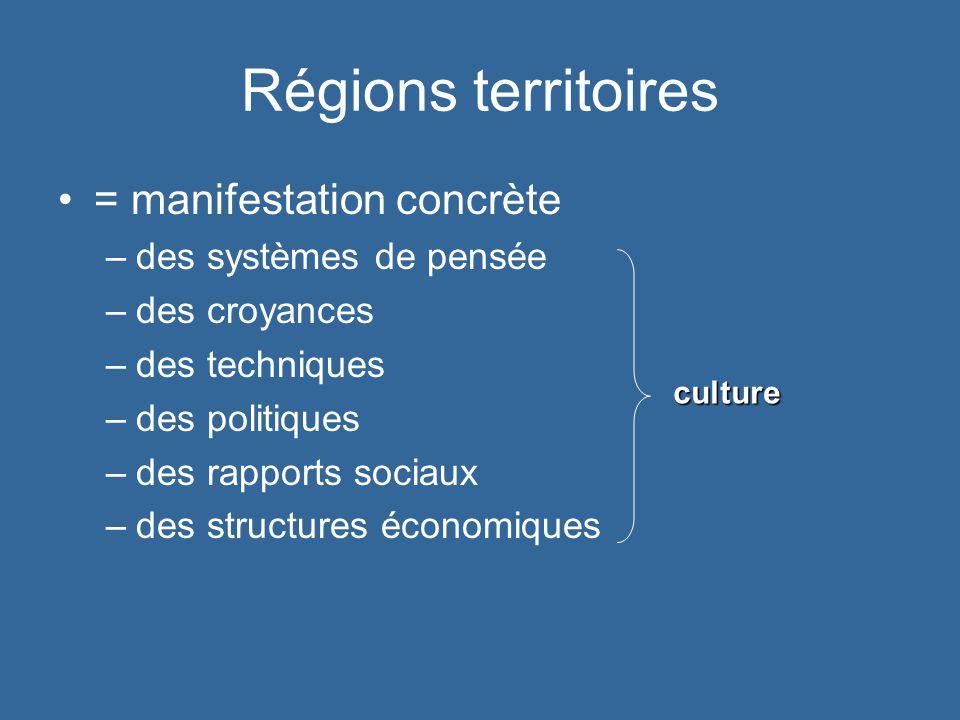 Régions territoires = manifestation concrète –des systèmes de pensée –des croyances –des techniques –des politiques –des rapports sociaux –des structu
