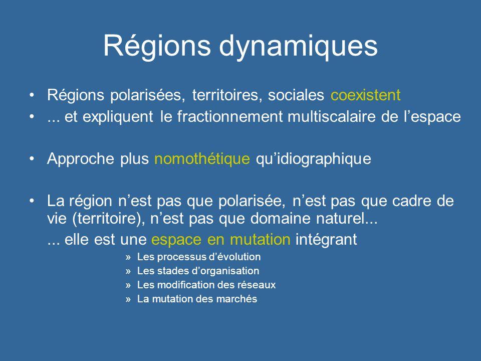 Régions dynamiques Régions polarisées, territoires, sociales coexistent... et expliquent le fractionnement multiscalaire de lespace Approche plus nomo