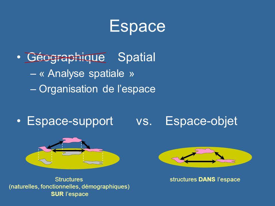 Espace Géographique Spatial –« Analyse spatiale » –Organisation de lespace Espace-support vs. Espace-objet Structures (naturelles, fonctionnelles, dém
