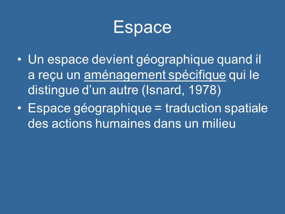 Espace Un espace devient géographique quand il a reçu un aménagement spécifique qui le distingue dun autre (Isnard, 1978) Espace géographique = traduc