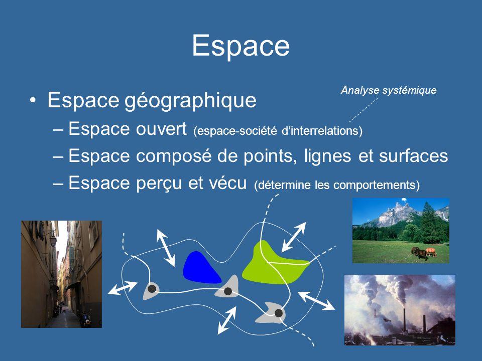Espace Espace géographique –Espace ouvert (espace-société dinterrelations) –Espace composé de points, lignes et surfaces –Espace perçu et vécu (déterm