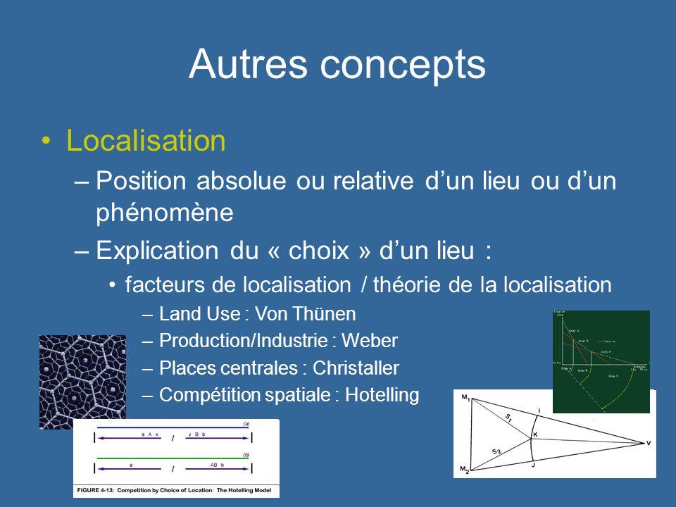 Autres concepts Localisation –Position absolue ou relative dun lieu ou dun phénomène –Explication du « choix » dun lieu : facteurs de localisation / t