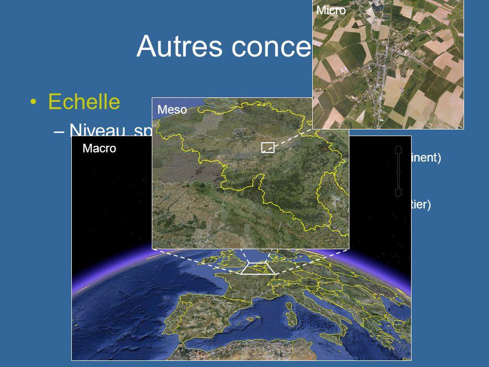 Autres concepts Echelle –Niveau spatial danalyse Macro = espaces à petite échelle (1:500.000) (pays, continent) Méso = espaces à échelle médian (au se