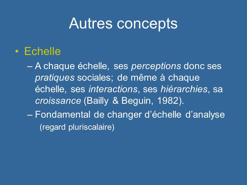 Autres concepts Echelle –A chaque échelle, ses perceptions donc ses pratiques sociales; de même à chaque échelle, ses interactions, ses hiérarchies, s