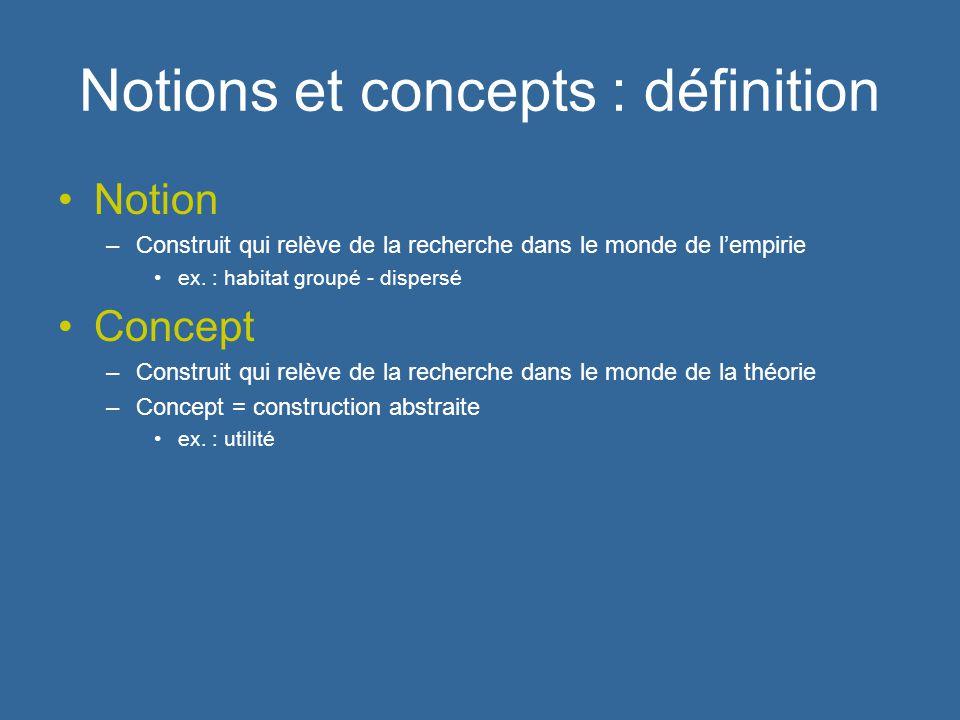 Notions et concepts : définition Notion –Construit qui relève de la recherche dans le monde de lempirie ex. : habitat groupé - dispersé Concept –Const