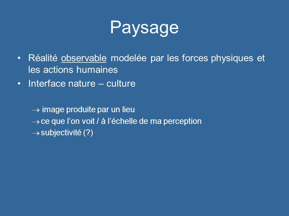 Paysage Réalité observable modelée par les forces physiques et les actions humaines Interface nature – culture image produite par un lieu ce que lon v