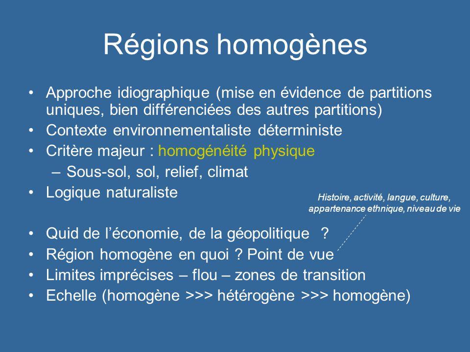 Régions homogènes Approche idiographique (mise en évidence de partitions uniques, bien différenciées des autres partitions) Contexte environnementalis