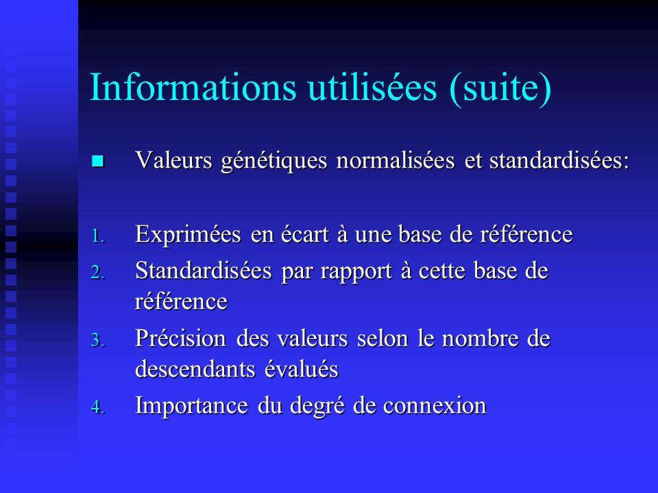 Informations utilisées (suite) Valeurs génétiques normalisées et standardisées: Valeurs génétiques normalisées et standardisées: 1. Exprimées en écart