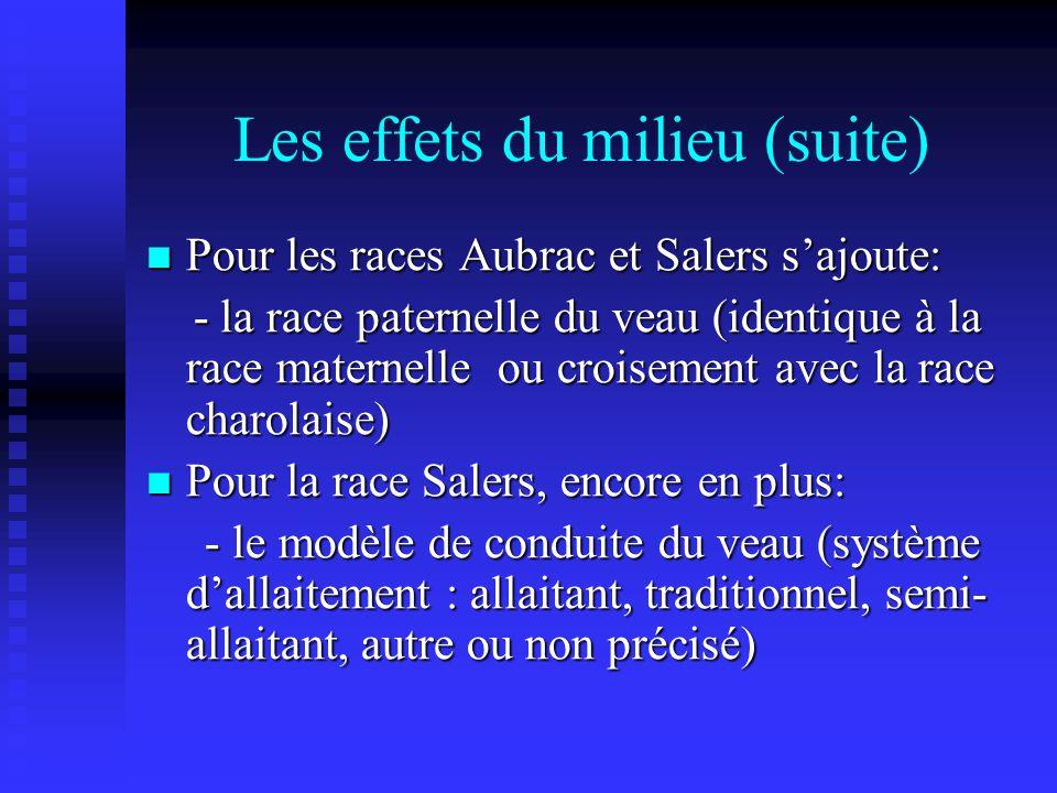 Les effets du milieu (suite) Pour les races Aubrac et Salers sajoute: Pour les races Aubrac et Salers sajoute: - la race paternelle du veau (identique