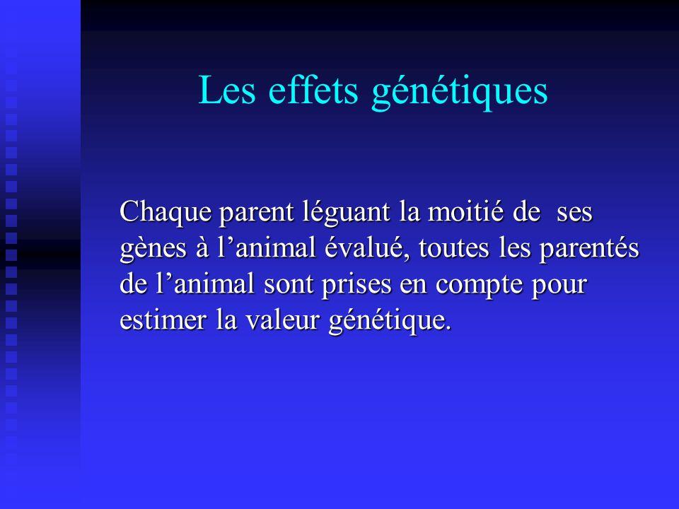 Les effets génétiques Chaque parent léguant la moitié de ses gènes à lanimal évalué, toutes les parentés de lanimal sont prises en compte pour estimer la valeur génétique.