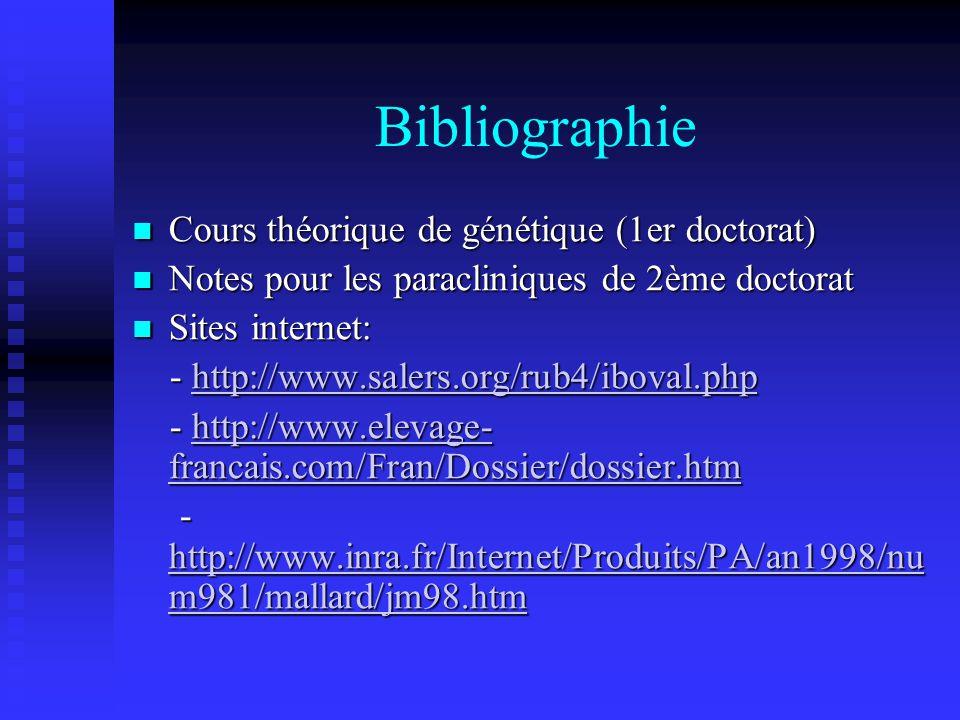 Bibliographie Cours théorique de génétique (1er doctorat) Cours théorique de génétique (1er doctorat) Notes pour les paracliniques de 2ème doctorat Notes pour les paracliniques de 2ème doctorat Sites internet: Sites internet: - http://www.salers.org/rub4/iboval.php - http://www.salers.org/rub4/iboval.phphttp://www.salers.org/rub4/iboval.php - http://www.elevage- francais.com/Fran/Dossier/dossier.htm - http://www.elevage- francais.com/Fran/Dossier/dossier.htmhttp://www.elevage- francais.com/Fran/Dossier/dossier.htmhttp://www.elevage- francais.com/Fran/Dossier/dossier.htm - http://www.inra.fr/Internet/Produits/PA/an1998/nu m981/mallard/jm98.htm - http://www.inra.fr/Internet/Produits/PA/an1998/nu m981/mallard/jm98.htm http://www.inra.fr/Internet/Produits/PA/an1998/nu m981/mallard/jm98.htm http://www.inra.fr/Internet/Produits/PA/an1998/nu m981/mallard/jm98.htm
