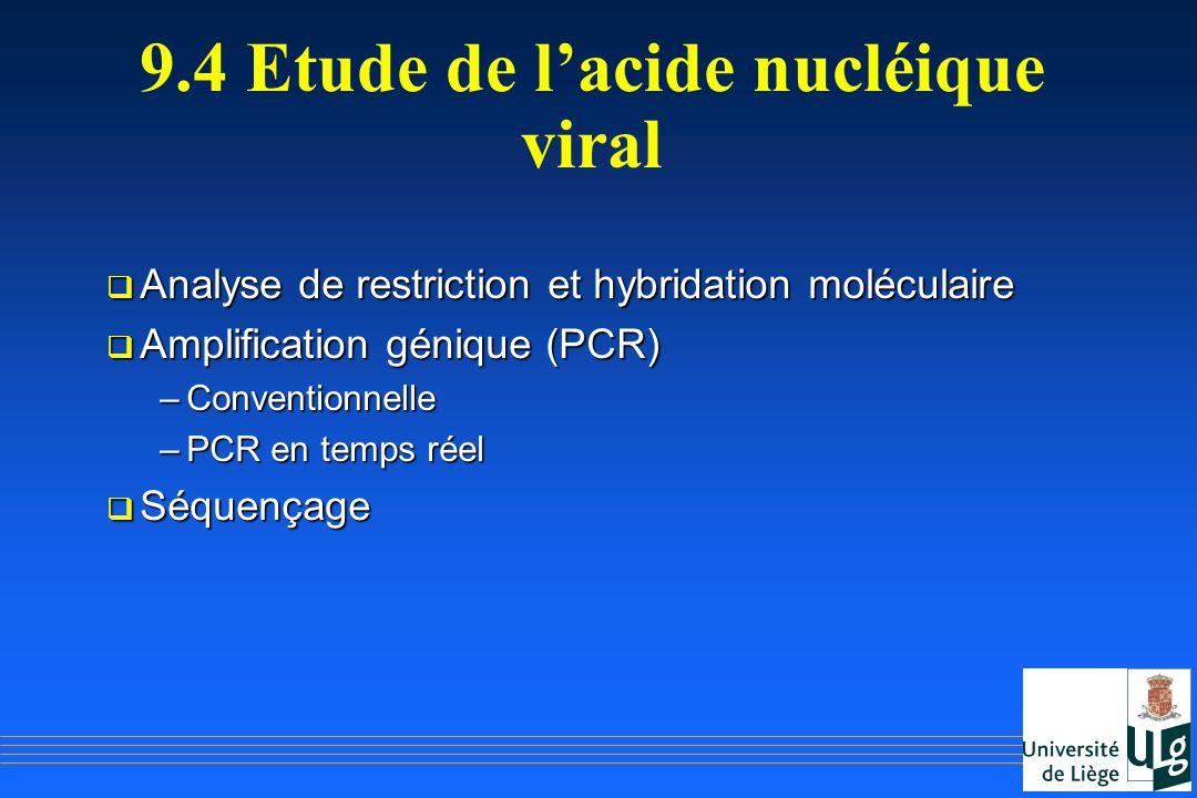 9.4 Etude de lacide nucléique viral Analyse de restriction et hybridation moléculaire Analyse de restriction et hybridation moléculaire Amplification