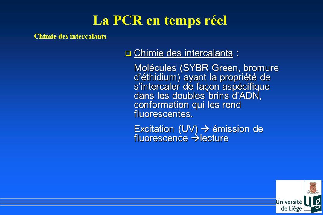 Chimie des intercalants Chimie des intercalants : Chimie des intercalants : Molécules (SYBR Green, bromure déthidium) ayant la propriété de sintercale