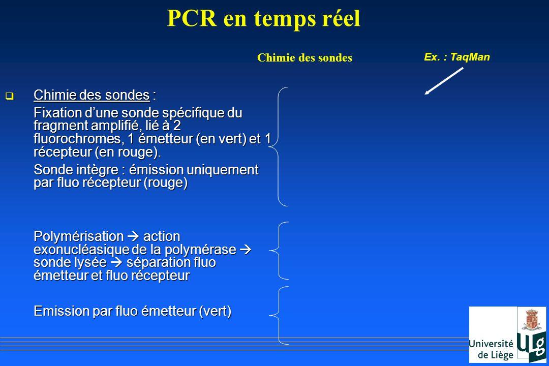 PCR en temps réel Chimie des sondes : Chimie des sondes : Fixation dune sonde spécifique du fragment amplifié, lié à 2 fluorochromes, 1 émetteur (en v