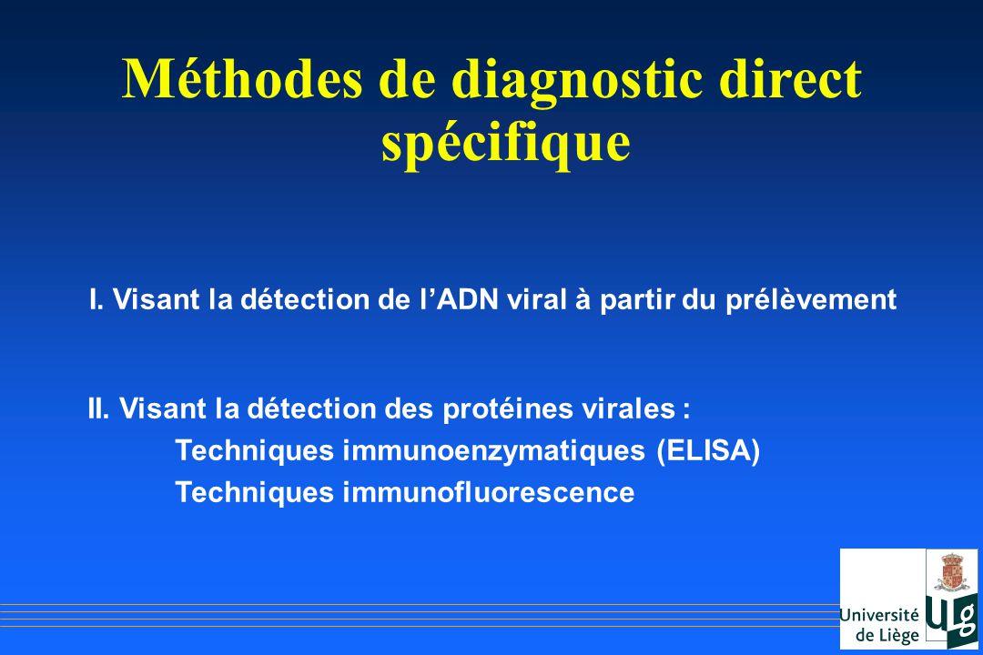 Méthodes de diagnostic direct spécifique I. Visant la détection de lADN viral à partir du prélèvement II. Visant la détection des protéines virales :