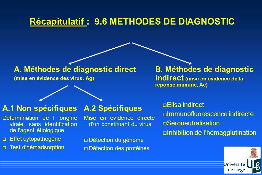 Récapitulatif Récapitulatif : 9.6 METHODES DE DIAGNOSTIC B. Méthodes de diagnostic indirect (mise en évidence de la réponse immune, Ac) o Elisa indire
