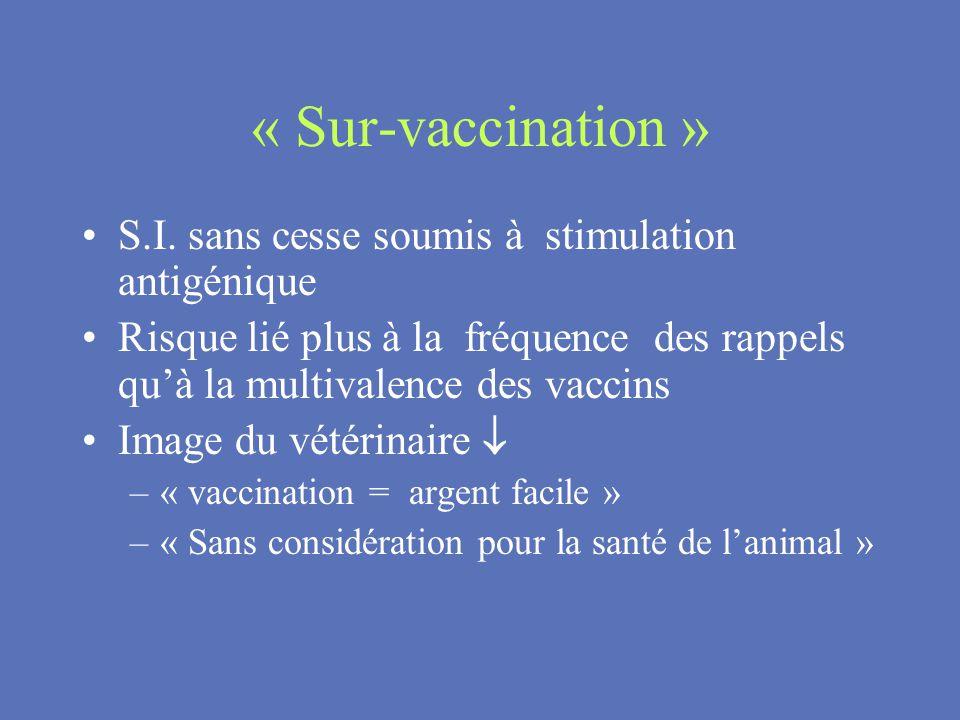 « Sur-vaccination » S.I. sans cesse soumis à stimulation antigénique Risque lié plus à la fréquence des rappels quà la multivalence des vaccins Image