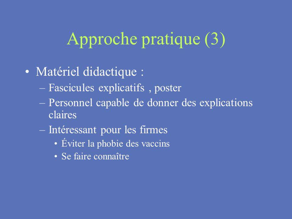 Approche pratique (3) Matériel didactique : –Fascicules explicatifs, poster –Personnel capable de donner des explications claires –Intéressant pour le