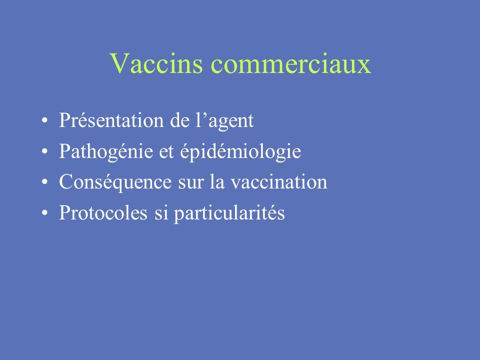 Vaccins commerciaux Présentation de lagent Pathogénie et épidémiologie Conséquence sur la vaccination Protocoles si particularités