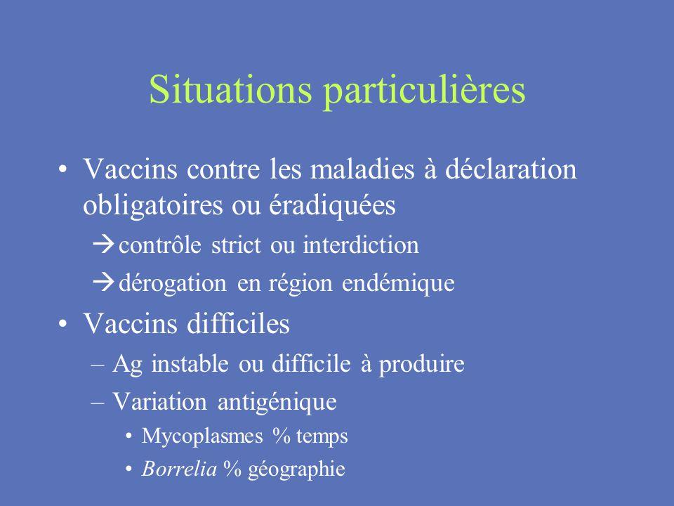 Situations particulières Vaccins contre les maladies à déclaration obligatoires ou éradiquées à contrôle strict ou interdiction à dérogation en région