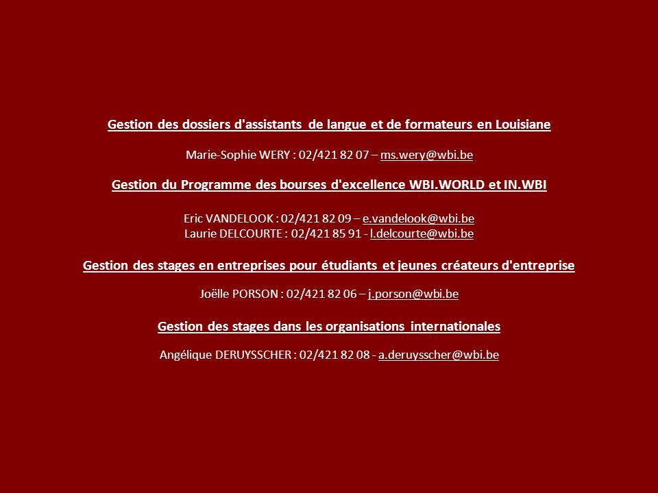 Gestion des dossiers d assistants de langue et de formateurs en Louisiane Marie-Sophie WERY : 02/421 82 07 – ms.wery@wbi.bems.wery@wbi.be Gestion du Programme des bourses d excellence WBI.WORLD et IN.WBI Eric VANDELOOK : 02/421 82 09 – e.vandelook@wbi.bee.vandelook@wbi.be Laurie DELCOURTE : 02/421 85 91 - l.delcourte@wbi.bel.delcourte@wbi.be Gestion des stages en entreprises pour étudiants et jeunes créateurs d entreprise Joëlle PORSON : 02/421 82 06 – j.porson@wbi.bej.porson@wbi.be Gestion des stages dans les organisations internationales Angélique DERUYSSCHER : 02/421 82 08 - a.deruysscher@wbi.bea.deruysscher@wbi.be