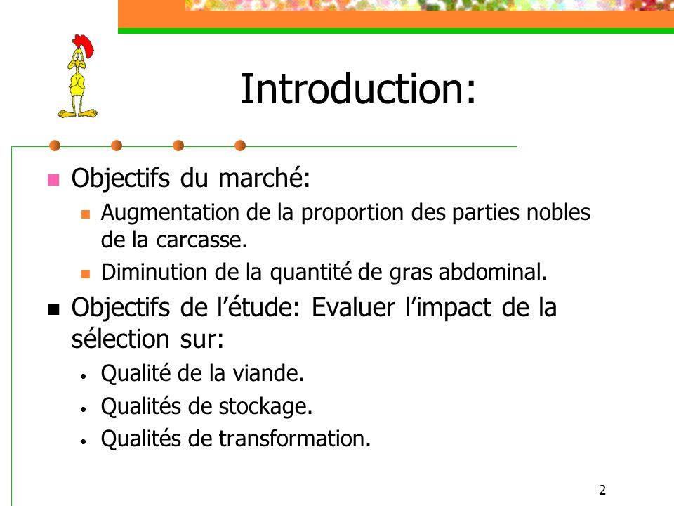 2 Introduction: Objectifs du marché: Augmentation de la proportion des parties nobles de la carcasse. Diminution de la quantité de gras abdominal. Obj