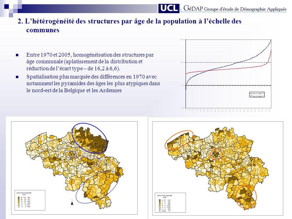 2. Lhétérogénéité des structures par âge de la population à léchelle des communes Entre 1970 et 2005, homogénéisation des structures par âge communale