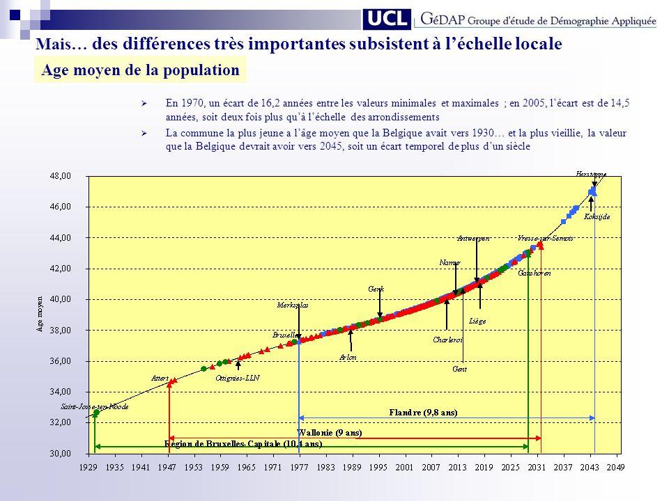 Mais… des différences très importantes subsistent à léchelle locale En 1970, un écart de 16,2 années entre les valeurs minimales et maximales ; en 200