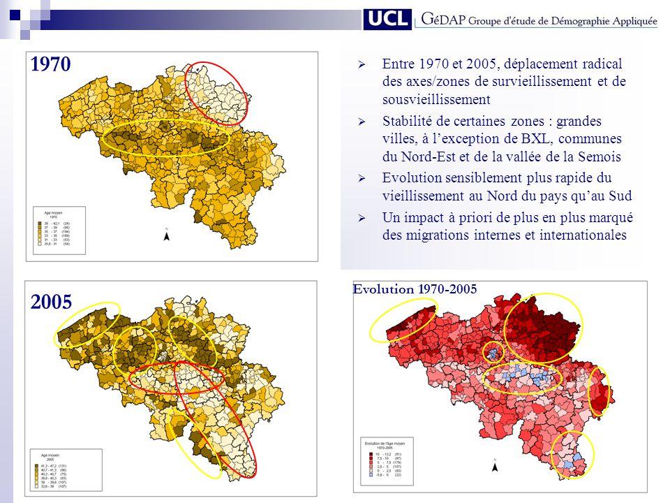 1970 2005 Evolution 1970-2005 Entre 1970 et 2005, déplacement radical des axes/zones de survieillissement et de sousvieillissement Stabilité de certai
