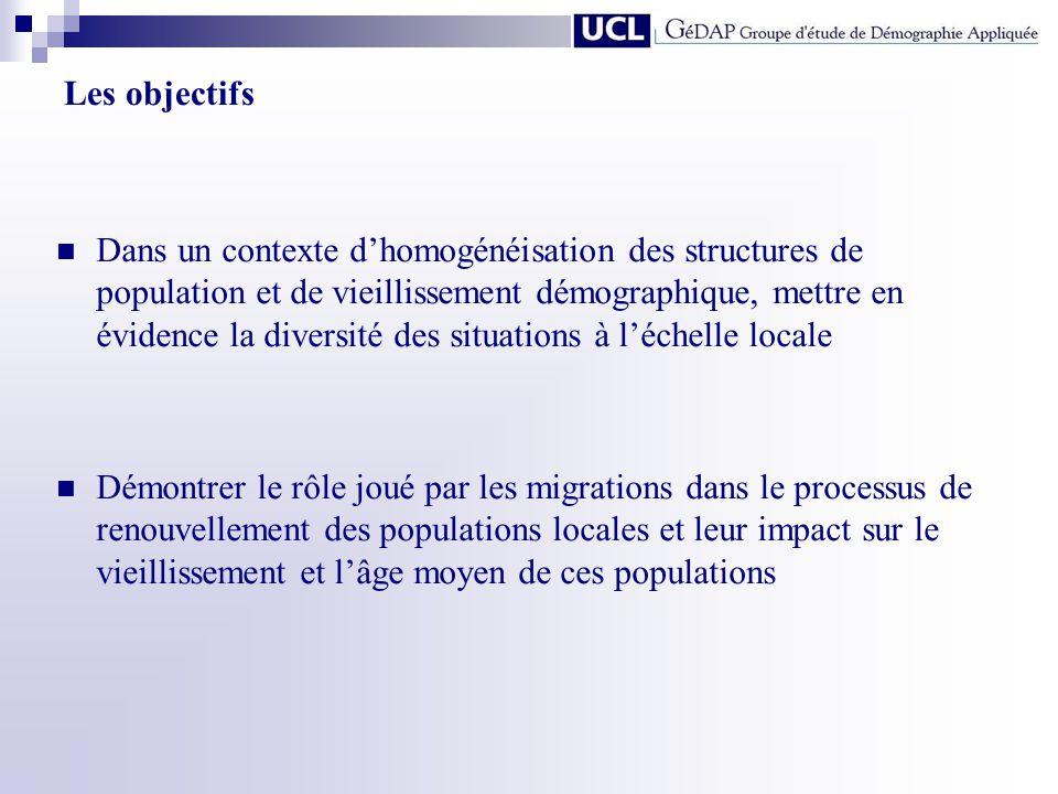 Les objectifs Dans un contexte dhomogénéisation des structures de population et de vieillissement démographique, mettre en évidence la diversité des s
