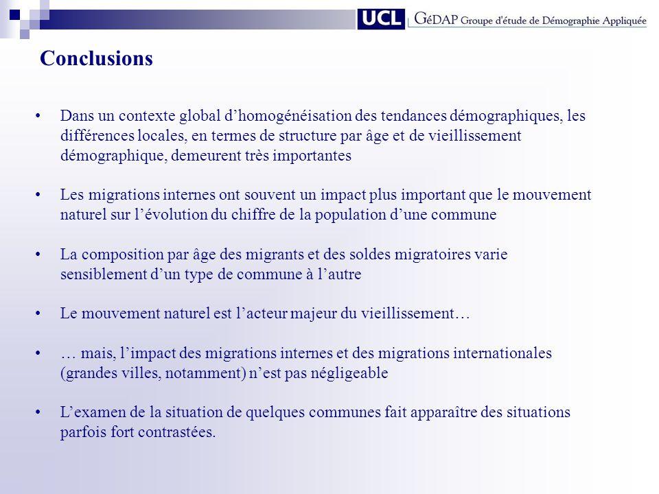 Conclusions Dans un contexte global dhomogénéisation des tendances démographiques, les différences locales, en termes de structure par âge et de vieil