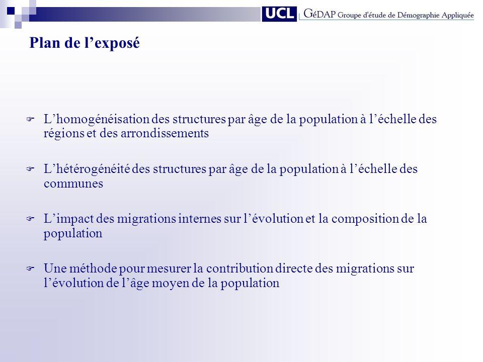 Pour 77% des communes, l impact du solde migratoire sur le taux d accroissement est plus important Limpact du bilan naturel et du solde migratoire sur lévolution du chiffre de la population des communes belges, entre 1995 et 2005