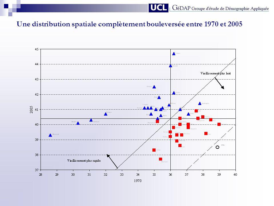 Une distribution spatiale complètement bouleversée entre 1970 et 2005