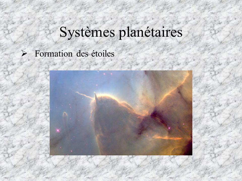 Ceci explique : Les planètes sont à peu près dans un même plan Pour le système solaire Plan de lécliptique Ecliptique ~ Equateur solaire Sens de rotation du Soleil = Sens de révolution des planètes Collisions et forces de marée Orbites quasi- circulaires