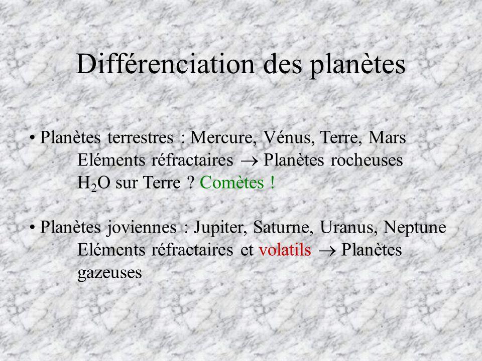 Différenciation des planètes Compétition entre le vent stellaire qui chasse le gaz résiduel de la nébuleuse le refroidissement qui produit la condensation Dans la nébuleuse, T diminue lorsque la distance à létoile augmente.
