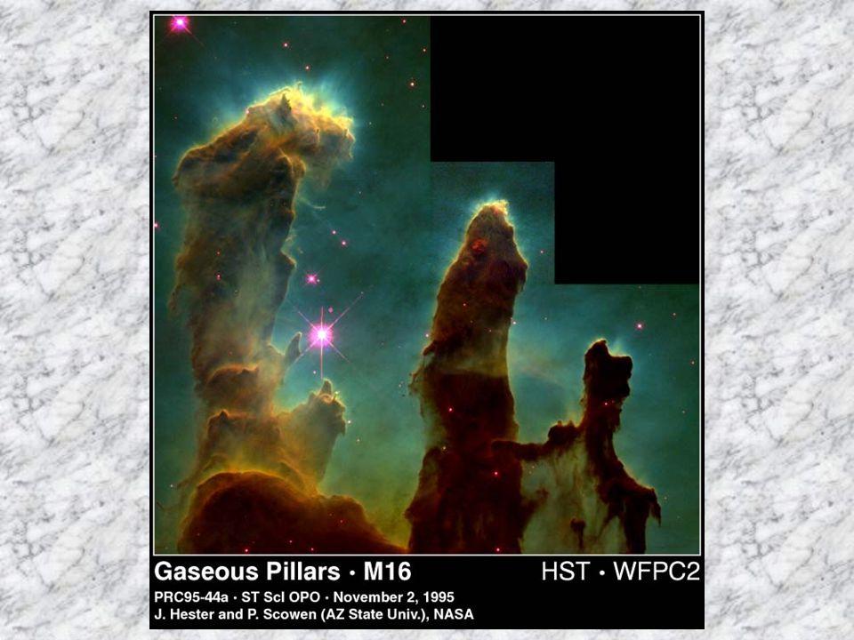 Structure interne des planètes Dès que le rayon dépasse quelques centaines de km, les pression élevées et le chauffage provenant des désintégrations radioactives rendent la matière fluide.