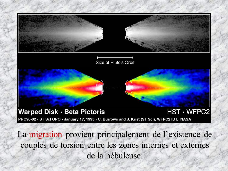 Observations : Hot Jupiters Planètes géantes près de létoile Planètes géantes près de létoile Impossible à former in situ car Impossible à former in s